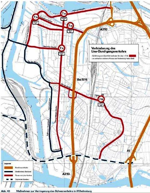 Masterplan Straße HPA